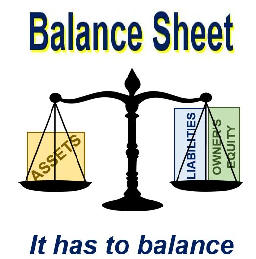 Clipart balance sheet picture royalty free download What is a balance sheet? Definition and meaning - Market Business News picture royalty free download