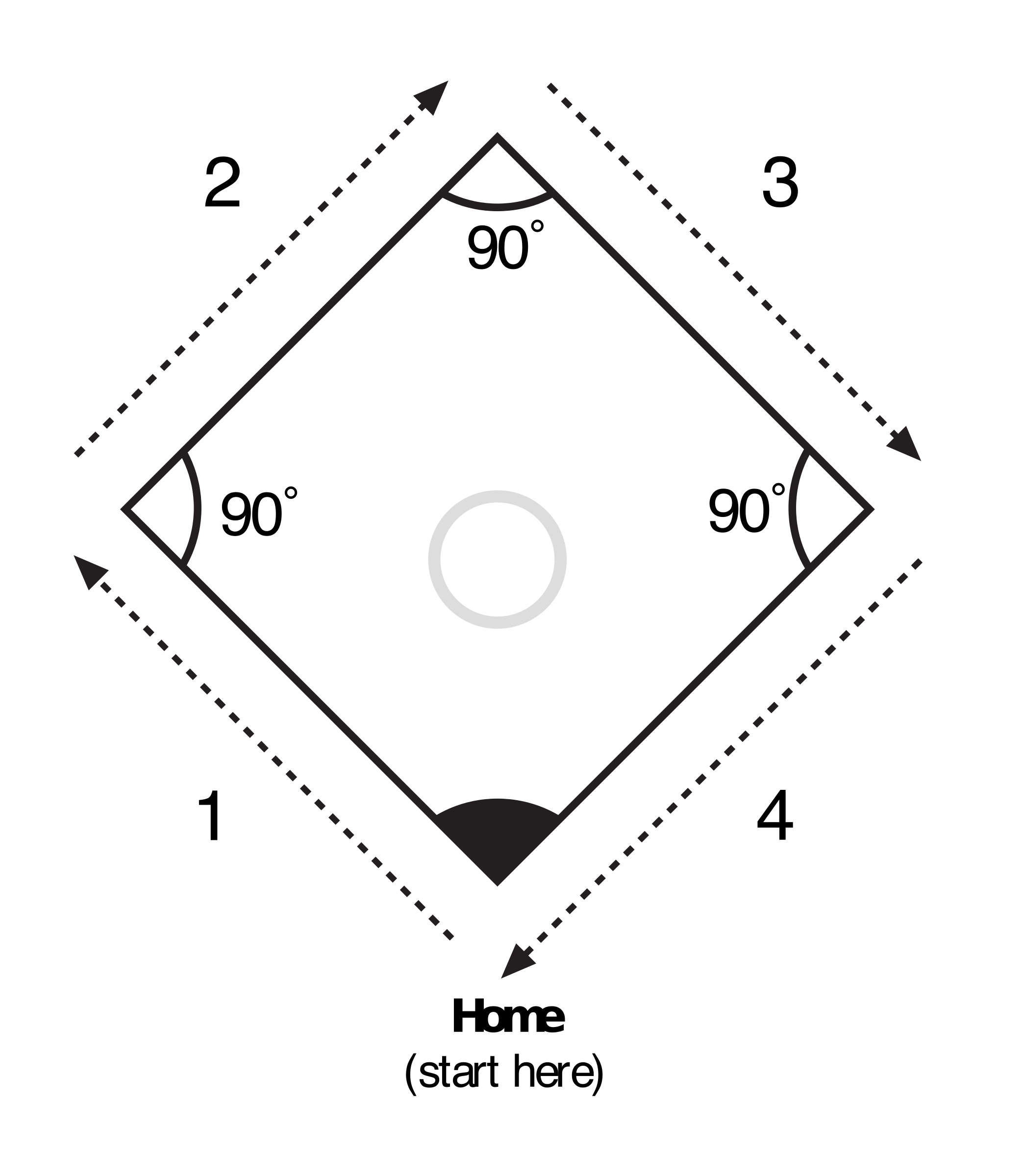 Clipart baseball diamond jpg transparent library Clipart - Navigating Baseball diamond experiment jpg transparent library