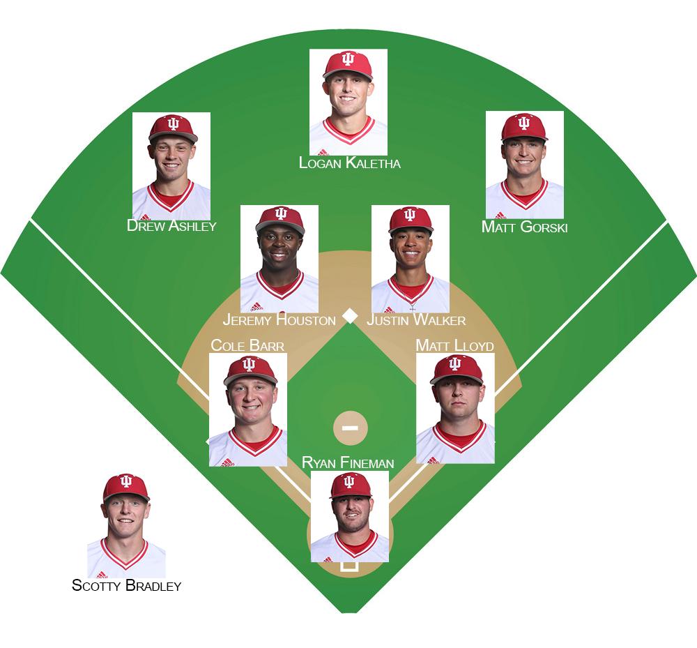 Clipart baseball starting lineup banner royalty free download 2019 Indiana Baseball: Lineup Preview - The Crimson Quarry banner royalty free download