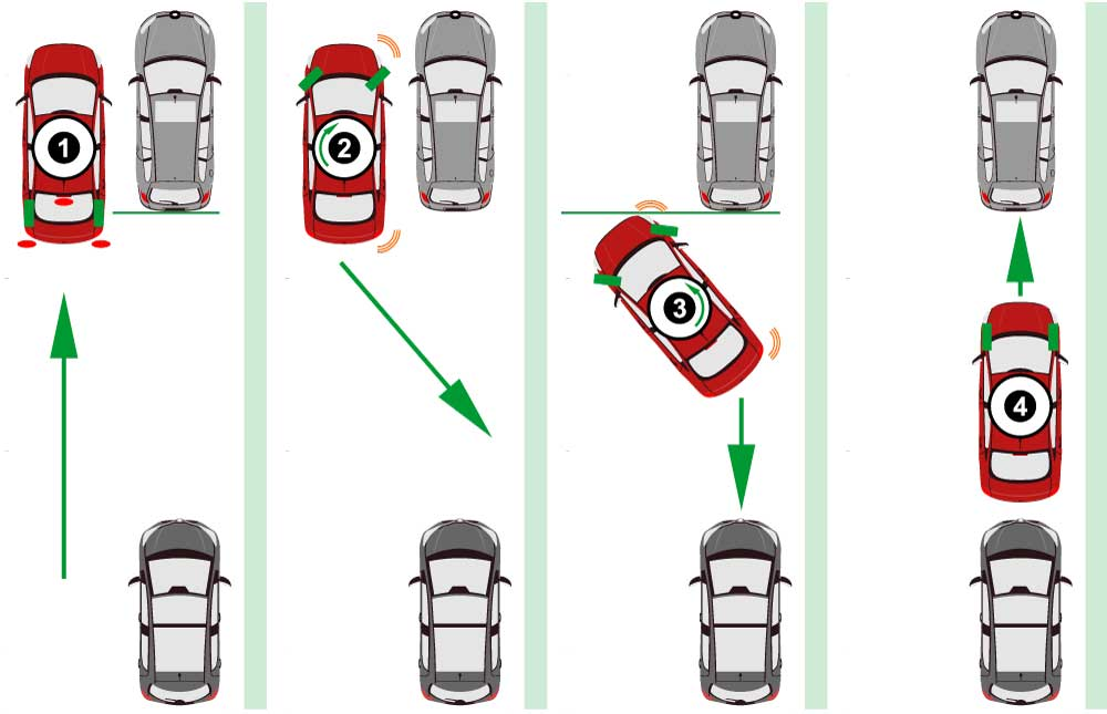 Two parking spaces clipart clip freeuse download Parallel Parking – Official Driving School clip freeuse download