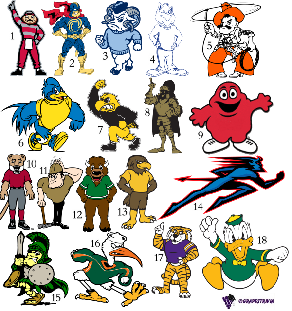Clipart college mascots clip art royalty free download NCAA Mascot Logos II (Pic) Quiz - By thegraypist clip art royalty free download