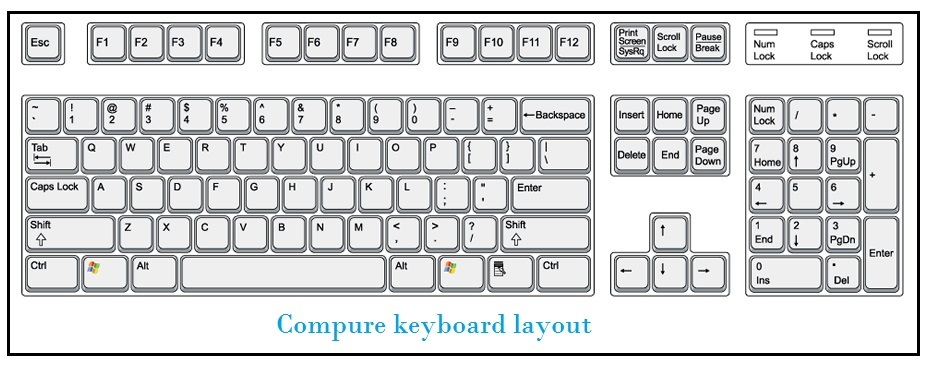 Clipart computer keyboard keys png freeuse library Computer Keyboard Clipart & Computer Keyboard Clip Art Images ... png freeuse library
