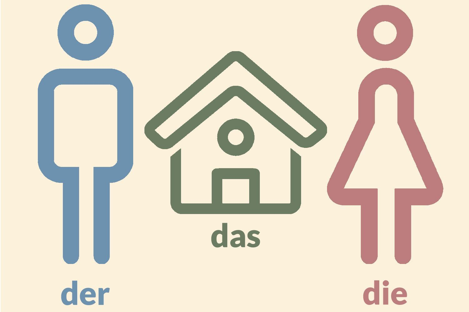 Clipart der die das png black and white German Gender: Tips to Remember Der, Die, and Das png black and white
