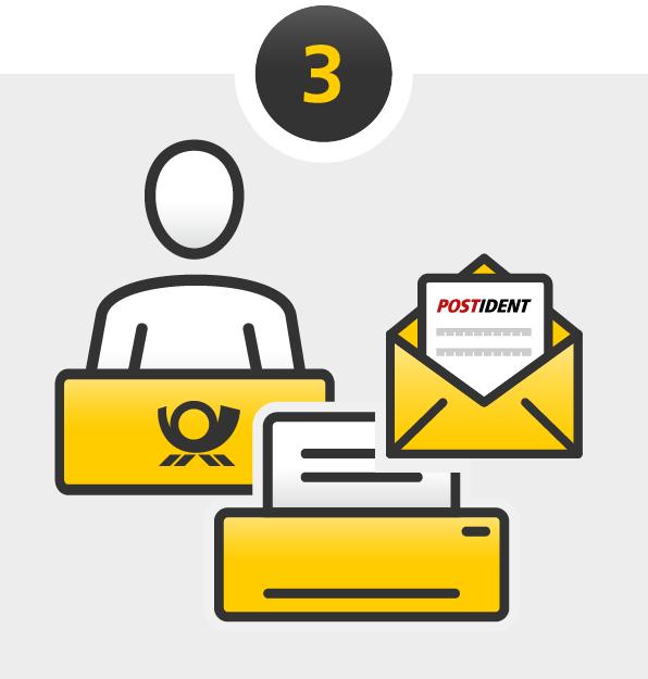 Clipart deutsche post png free stock Identity verification at Deutsche Post post office | Deutsche Post ... png free stock