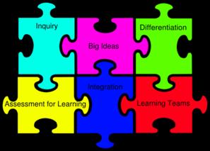 Clipart education curriculum pdf jpg transparent Vane Road Primary School - Teaching, Learning & Curriculum jpg transparent