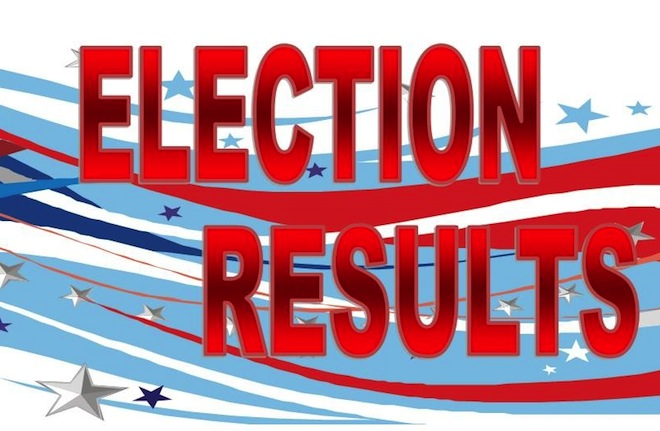 Clipart election results clip art Spring Election results | myracinecounty clip art