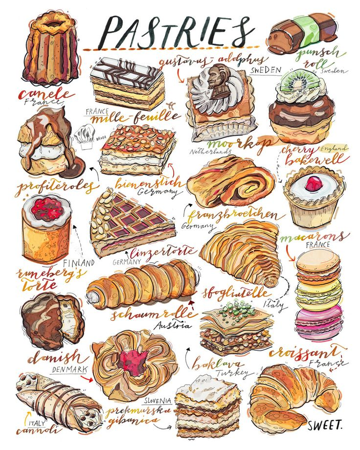 Clipart for finland food banner royalty free download 10 Best images about Art on Pinterest | Clip art, Free wood ... banner royalty free download