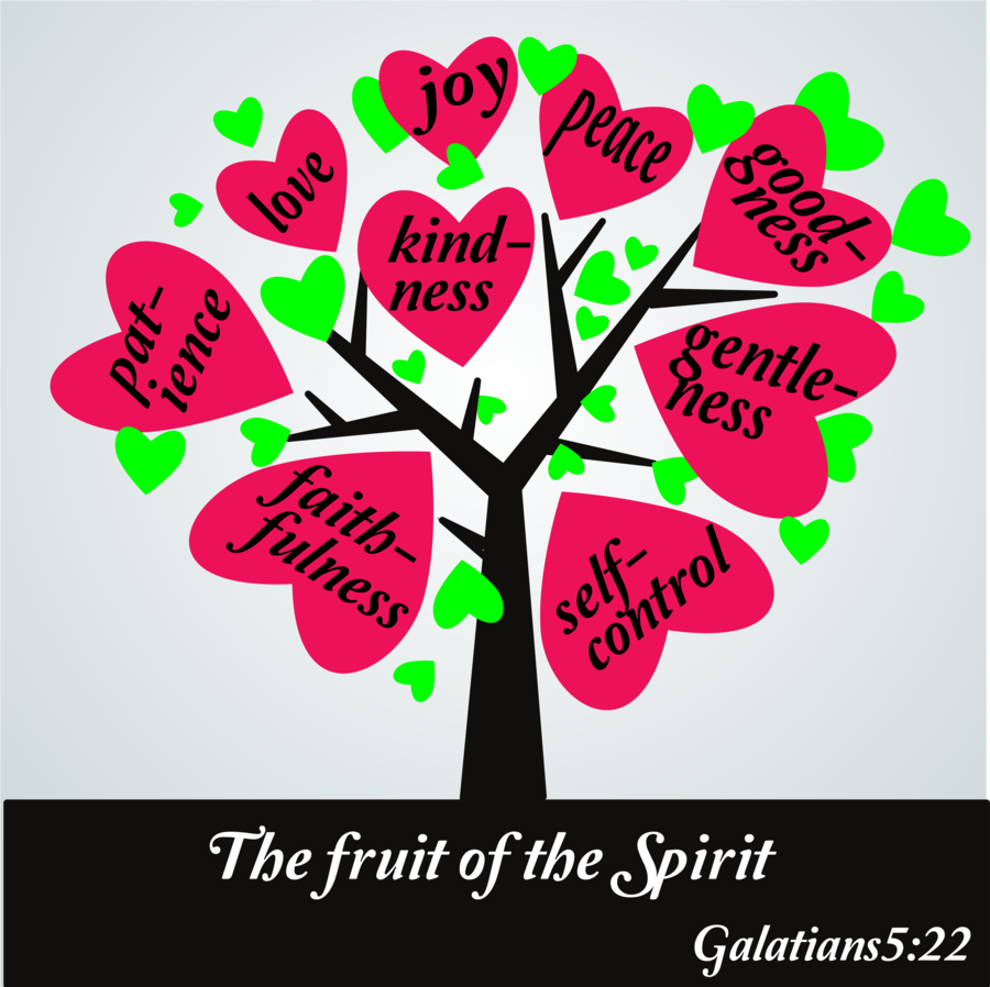 Love background heart bible. Free clipart of fruit of the spirit
