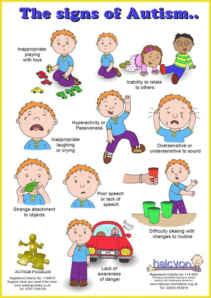 Clipart gluten free diet for autism graphic free Does Eliminating Gluten From An Autistic Child\'s Diet Improve ... graphic free