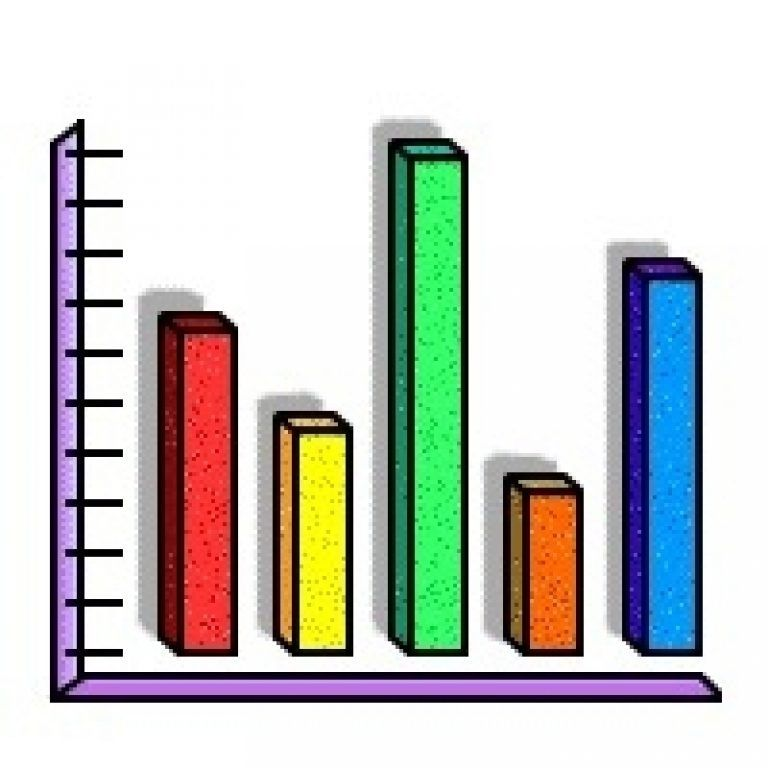 Clipart graphs banner library download Graph Clipart Bar Graph – Pencil And In Color Graph Clipart Bar for ... banner library download