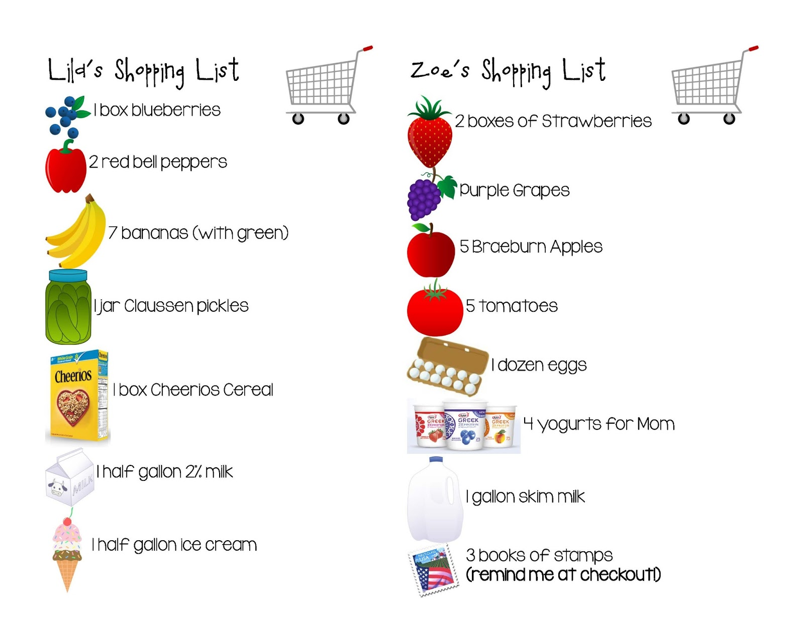 Clipart grocery list svg freeuse Clipart grocery list - ClipartFest svg freeuse