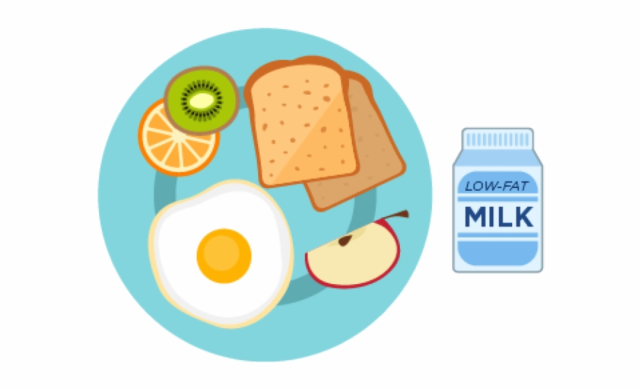Breakfast clipart png png free download Healthy Breakfast Plate Clipart , Png Download - Healthy Breakfast ... png free download