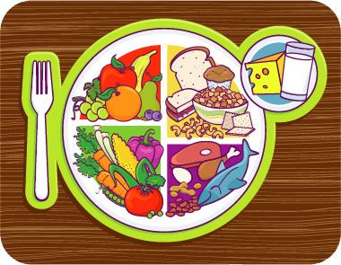 Clipart plate food svg library library Healthy Food Plate Clip Art | Healthy plate | Healthy food plate ... svg library library