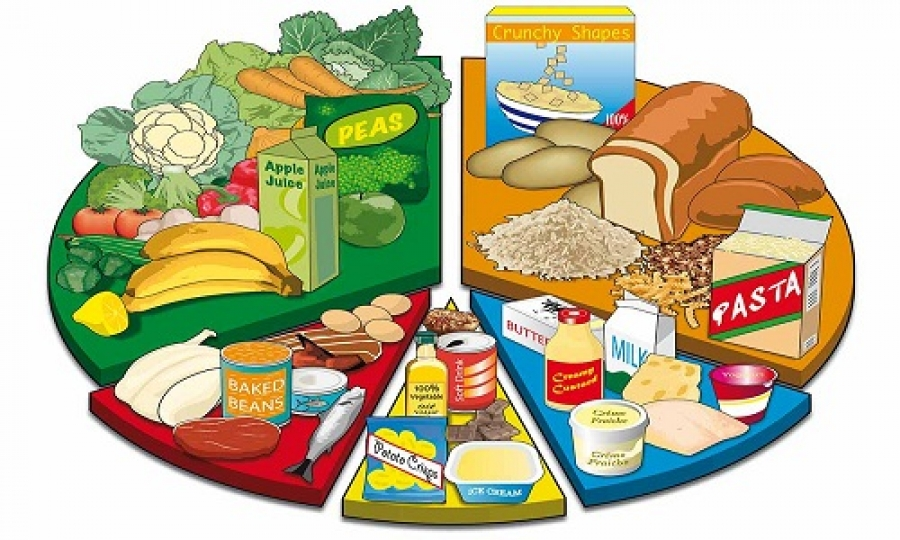 Clipart healthy diet svg free download Getting Ready For Nursery School - Health and Nutrition svg free download