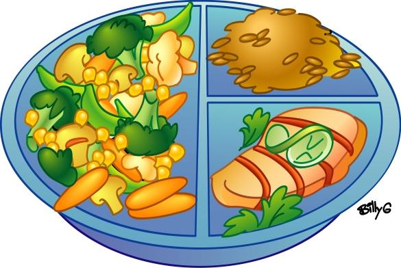 Clipart plate food picture royalty free Free Healthy Plate Cliparts, Download Free Clip Art, Free Clip Art ... picture royalty free