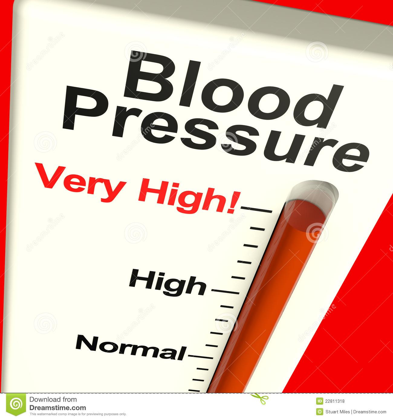Clipart high blood pressure