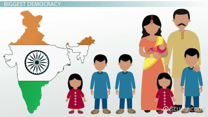 Clipart india people clipart India\'s Population Trends, Challenges & Outlook - Video & Lesson ... clipart