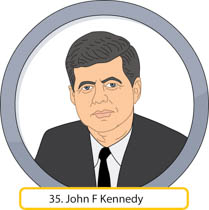 Clipart kennery freeuse library Search Results for kennedy - Clip Art - Pictures - Graphics ... freeuse library