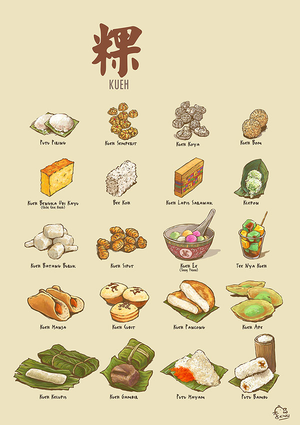 Clipart kueh recipe jpg freeuse stock 粿 | Kueh on Behance jpg freeuse stock