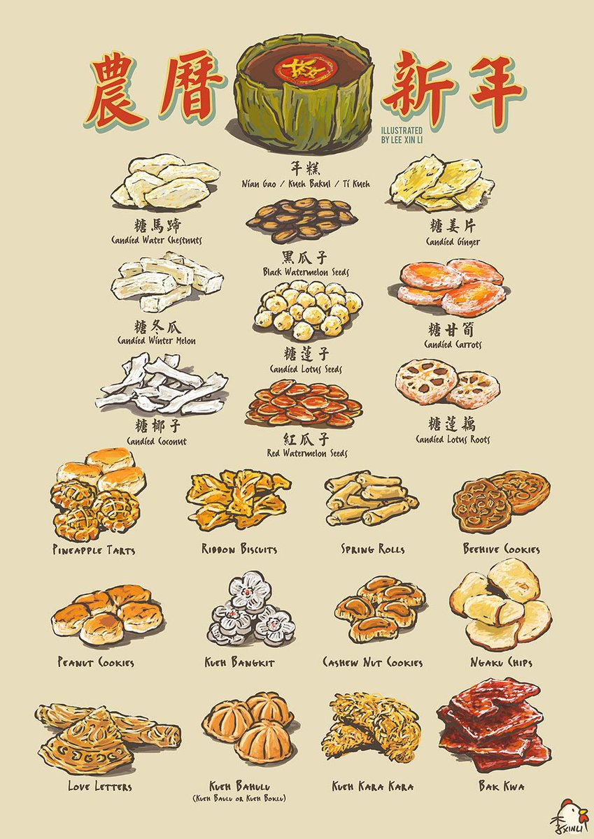 Clipart kueh recipe image freeuse kueh hashtag on Twitter image freeuse