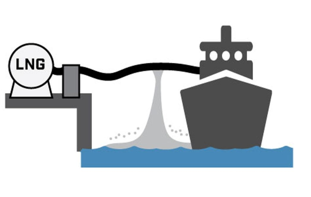 Clipart lng production process graphic download Using thermodynamics to predict risk and consequence of LNG RPT ... graphic download