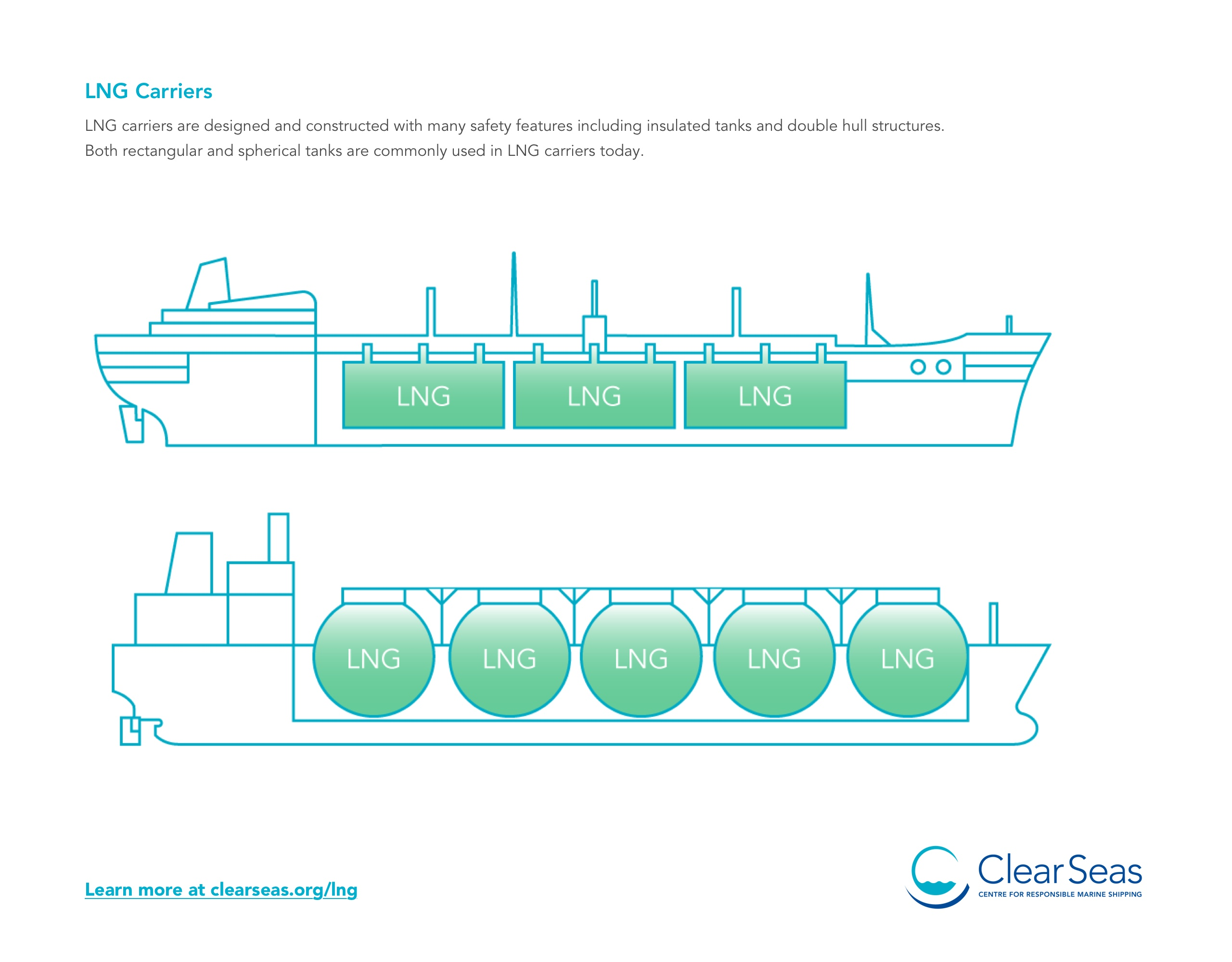 Clipart lng production process png royalty free library LNG & Marine Shipping   Clear Seas png royalty free library