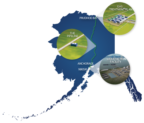 Clipart lng project overview picture black and white download Project Overview & Website - Alaska Gasline Development Corporation picture black and white download