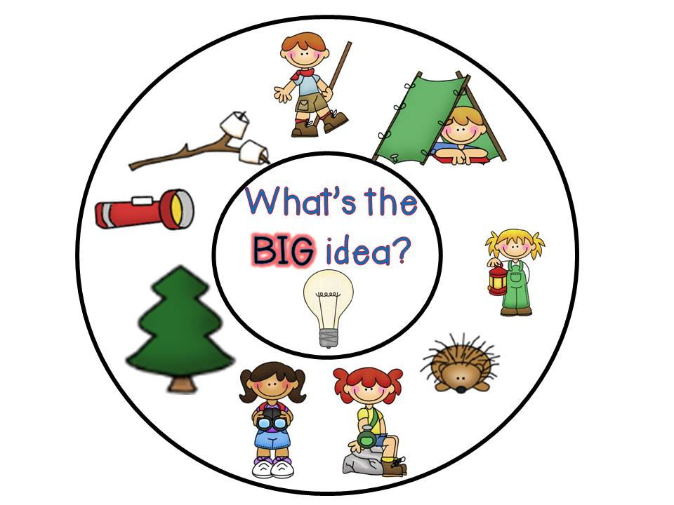 Clipart main idea banner library download Main Idea Clipart - Clipart Kid banner library download