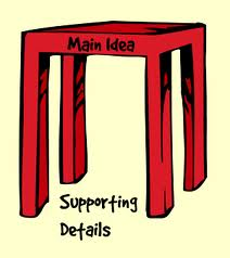 Clipart main idea banner free Member's Area Clip Art hklim-urbano banner free