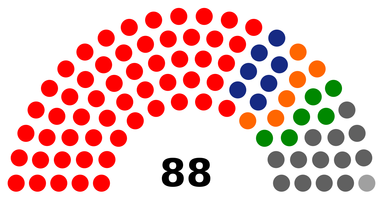 Clipart national parliament stock File:East Timor National Parliament 2002.svg - Wikimedia Commons stock