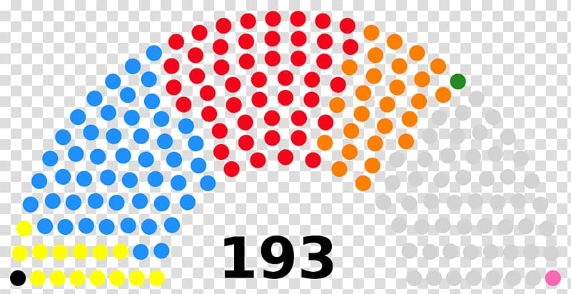 Clipart national parliament image free stock Kenya National Assembly Italian Parliament Bicameralism, Ali-A ... image free stock