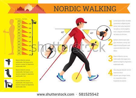 Clipart nordic walking kostenlos jpg free stock Nordic Walking Stock Photos, Royalty-Free Images & Vectors ... jpg free stock