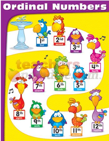 Clipart numbers 1 10 banner library Ordinal numbers 1-10 clipart - ClipartFest banner library