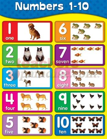 Clipart numbers 1 10 svg freeuse library Free Worksheets : clipart numbers 1-10 Clipart Numbers - Clipart ... svg freeuse library