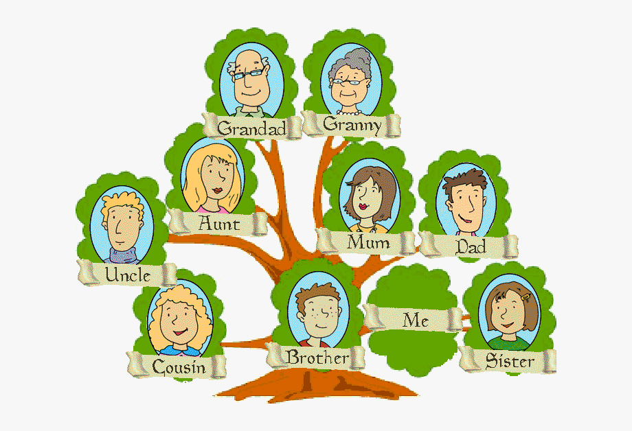 Clipart of family trees banner freeuse stock Family Tree 5 Members Clipart - Family Tree #111826 - Free Cliparts ... banner freeuse stock