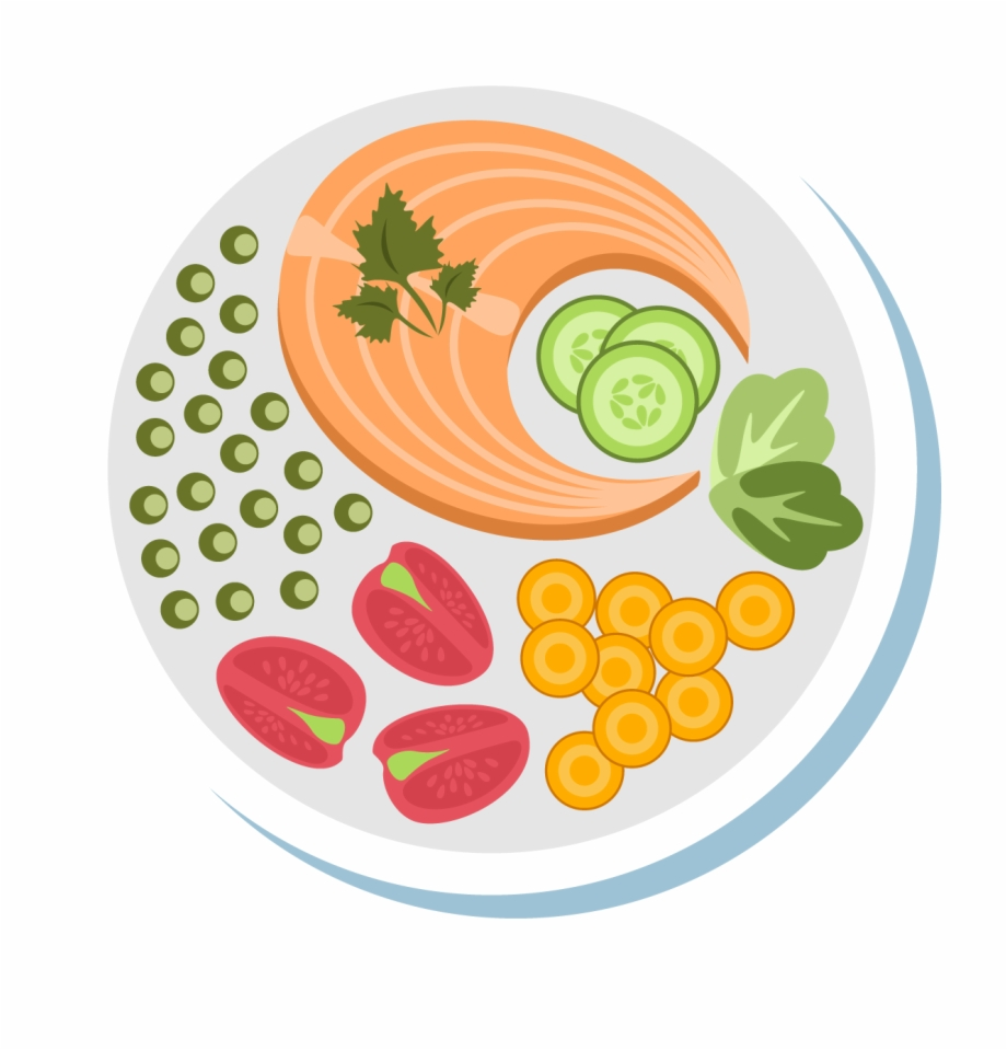 Food plate clipart picture free Food Clipart Png Image - Plate Of Food Clip Art - eating emoji png ... picture free