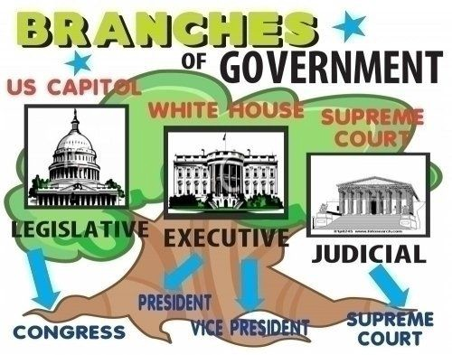 Clipart of the three branches of government graphic black and white The Three Branches of Government - Chanelle Henry - Medium graphic black and white