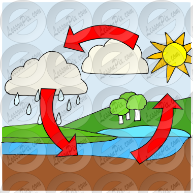 Clipart of water cycle clipart royalty free Water Cycle Picture for Classroom / Therapy Use - Great Water ... clipart royalty free