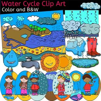 Clipart of water cycle png download 17 Best images about water cycle on Pinterest | Parks, Lakes and ... png download