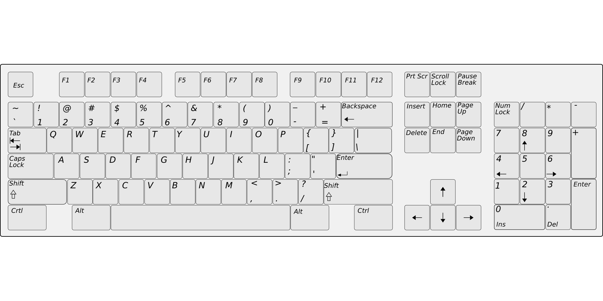 Clipart picture of computer keyboard vector library Computer keyboard Laptop Delete key Input Devices Clip art - Laptop ... vector library