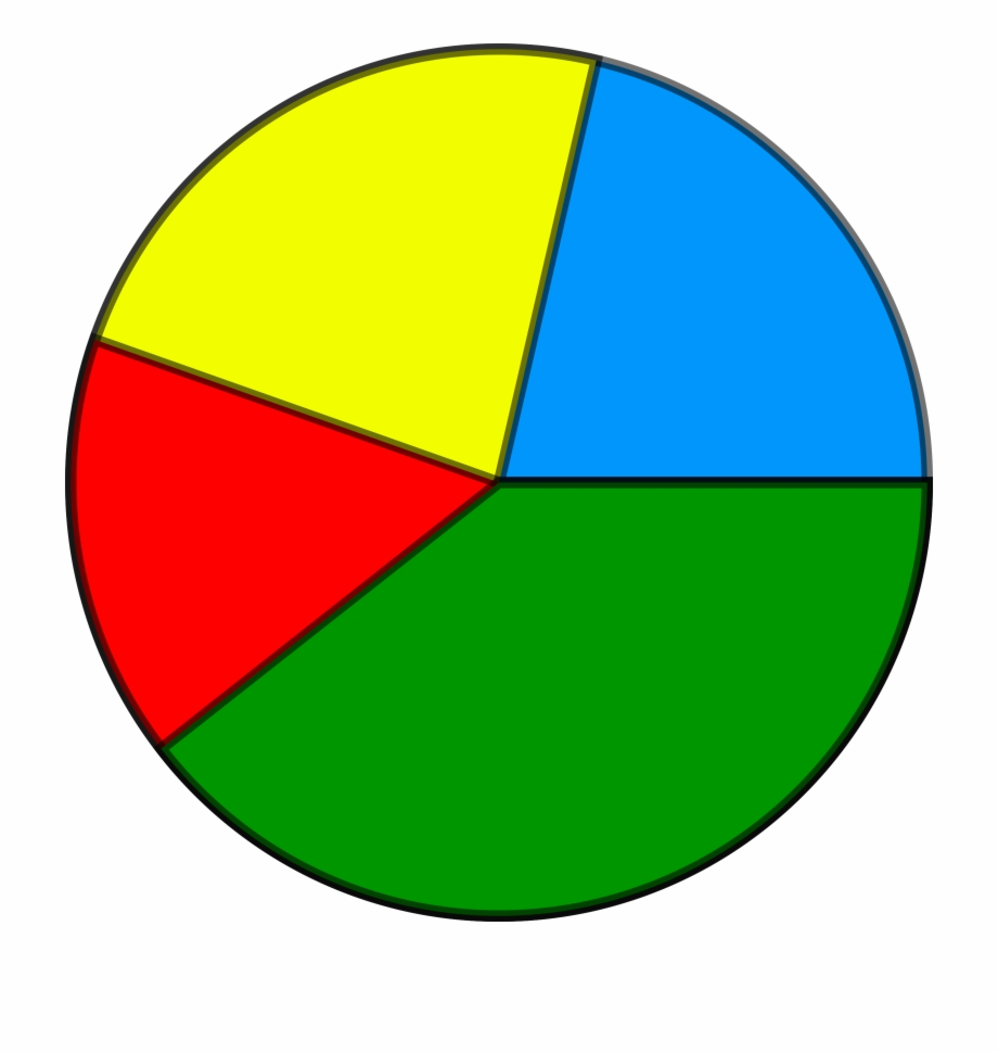 Clipart pie chart picture library download Pie Chart Icon, Png Clipart Image - Pie Graph Clip Art {#1227907 ... picture library download