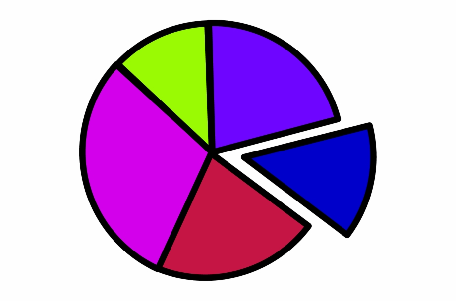Clipart pie chart banner library download Pie Chart Clipart - Pie Charts Clip Art Free PNG Images & Clipart ... banner library download