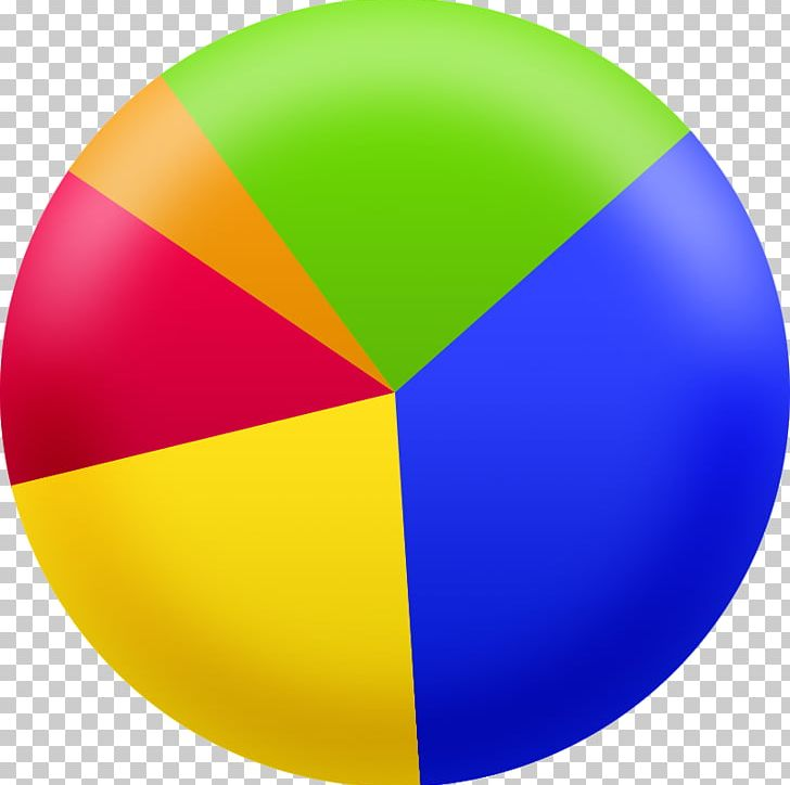 Clipart pie chart clip art download Pie Chart PNG, Clipart, Ball, Chart, Circle, Circle Graph, Clip Art ... clip art download