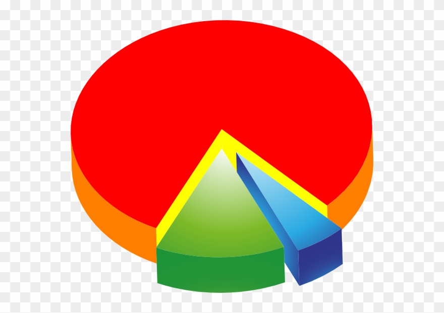 Clipart pie chart jpg transparent library Pie Chart Clipart - Graph And Charts Clipart - Png Download (#53655 ... jpg transparent library