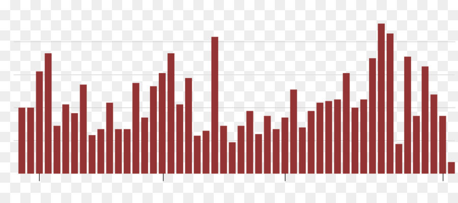 Clipart population statistics vector royalty free kadikoy population clipart American civil religion Population ... vector royalty free