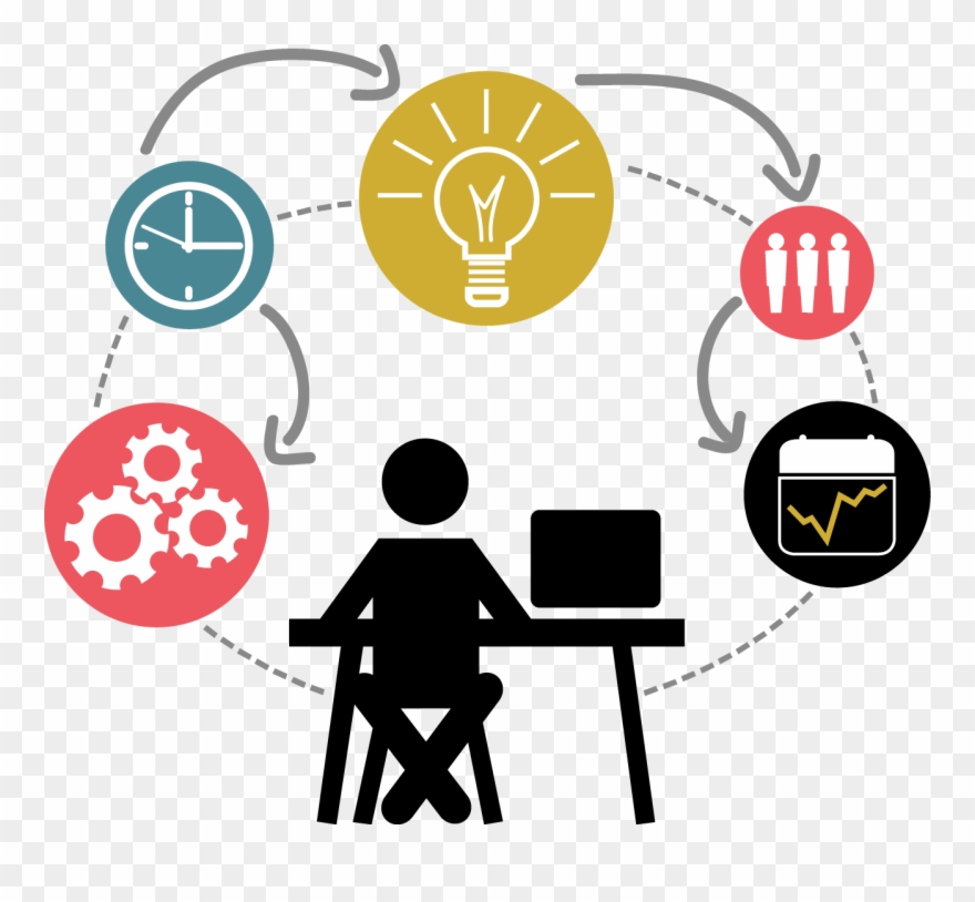 Proje clipart image library download Project Management Training Pizza Clip Art Free Time - Project ... image library download