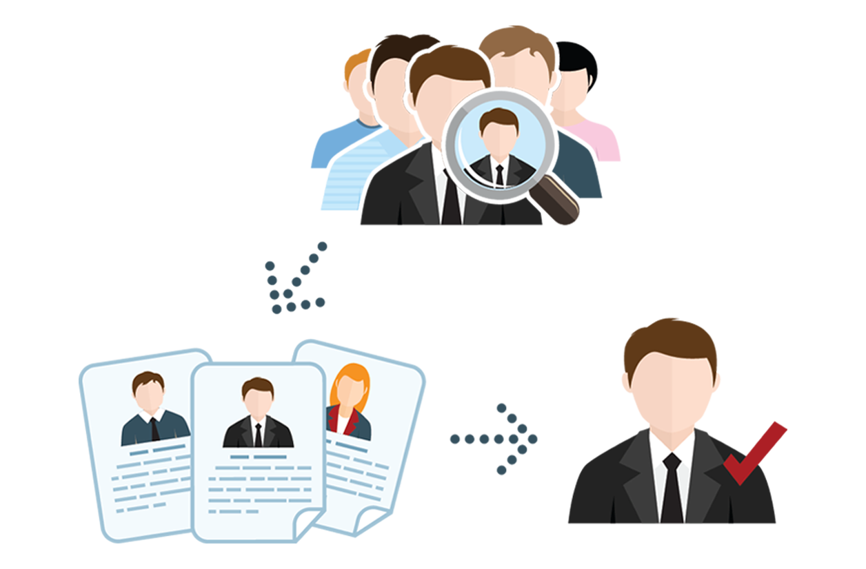 Clipart recruitment solutions banner library download Jobs clipart recruitment agency, Jobs recruitment agency Transparent ... banner library download