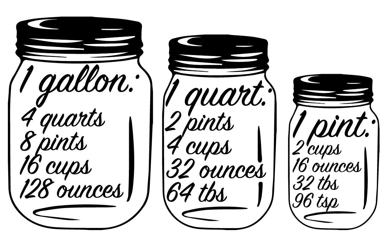 Clipart silhouette gallon quart pint banner free download Free Mason-Jar SVG Cut Files Free SVG Cut Files | Home | Cricut ... banner free download