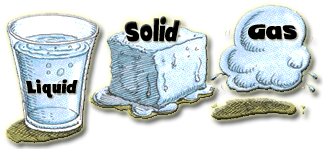 Clipart solid liquid gas picture freeuse Free Cliparts Solid-Liquid Gas, Download Free Clip Art, Free Clip ... picture freeuse