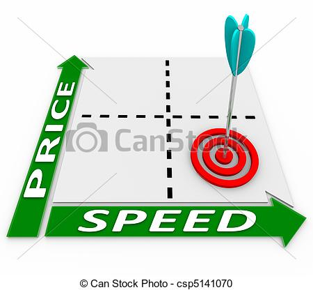 Clipart speed arrow clipart royalty free download Stock Photography of Price Speed Matrix - Arrow and Target - Cheap ... clipart royalty free download